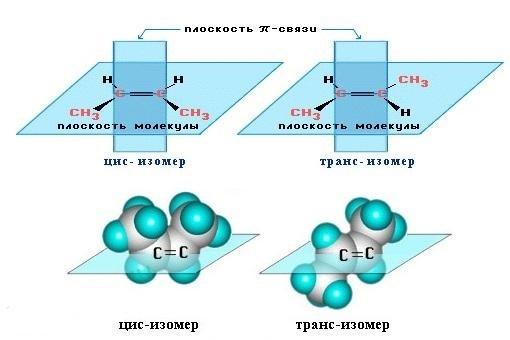 Цин транс изомерия