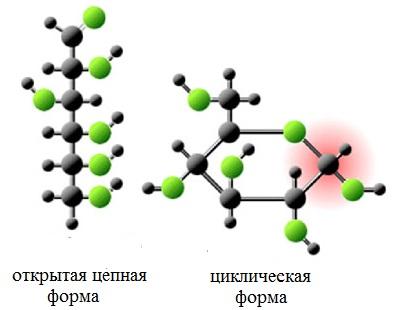 Глюкоза сухое вещество